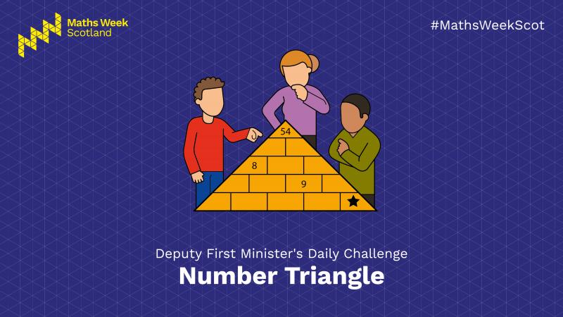 DFM Challenges 02