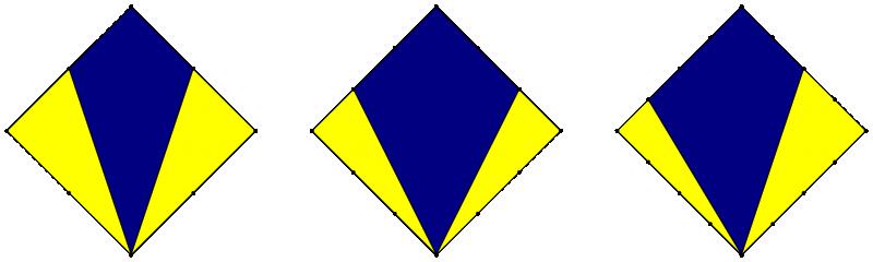 DFM Square