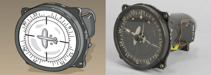 Side by side compass